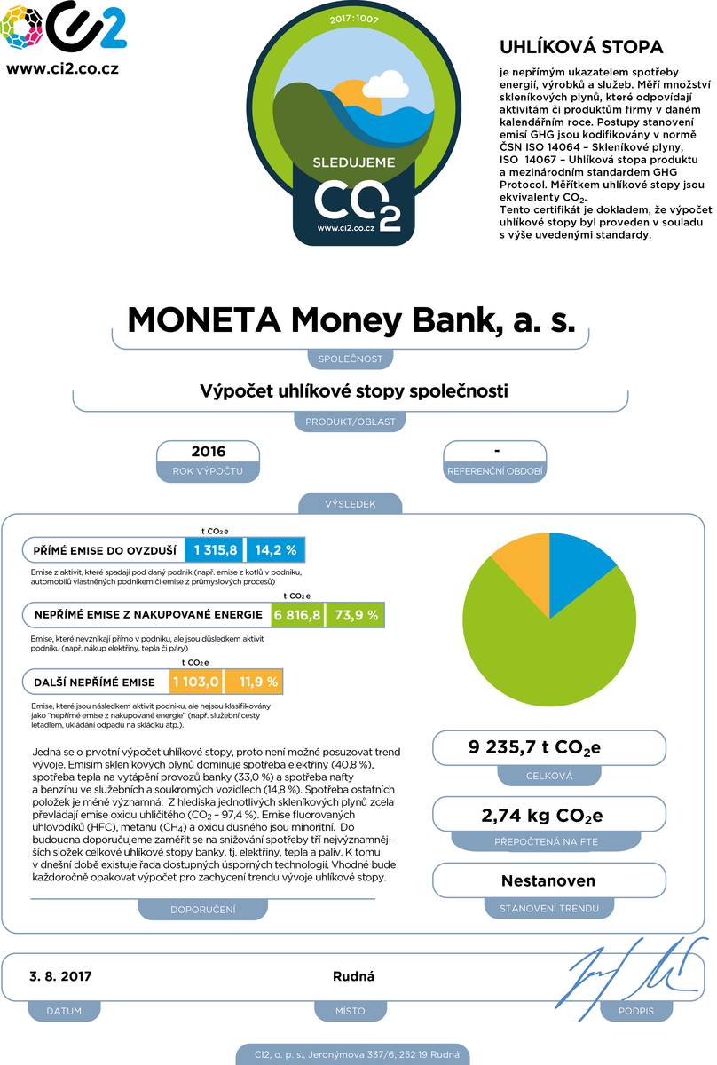 Certifikát Sledujeme CO2 MONETA Money Bank