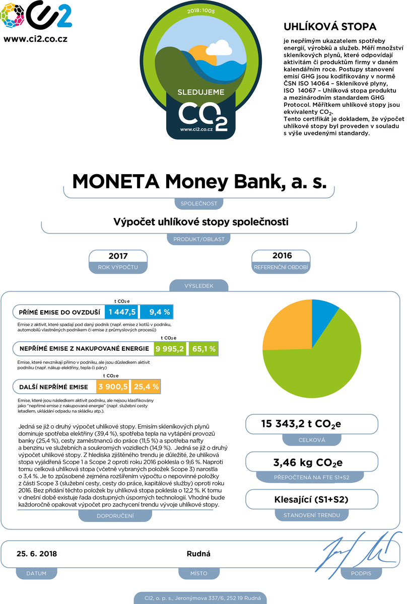 Certifikát Sledujeme CO2 MONETA Money Bank, a. s.